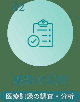 02.感染の証明 医療記録の調査・分析