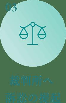 03.裁判所へ 起訴の提起